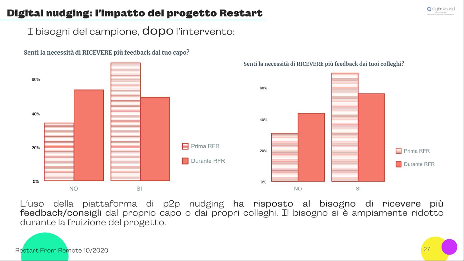 report seconda slide